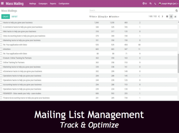 track and optimize mailing list management