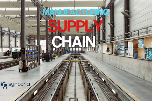 Technologies That Streamlined Manufacturing Supply Chain