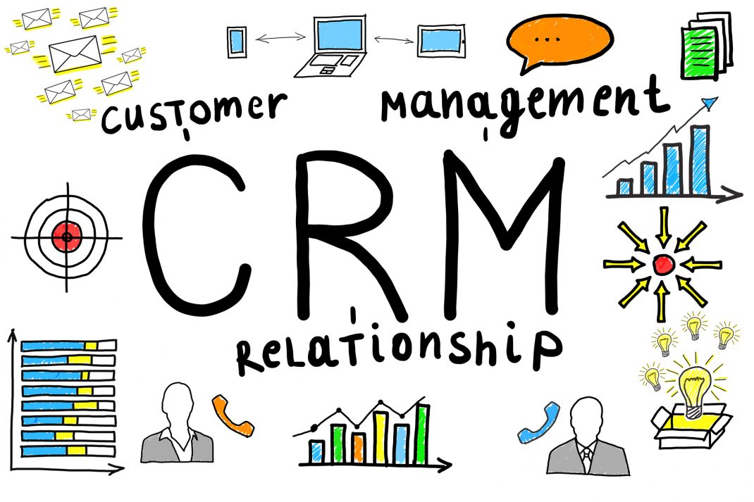 Types of CRM for SAAS business