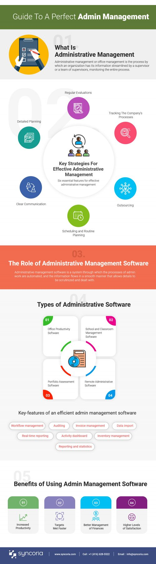 Effective Administrative Management