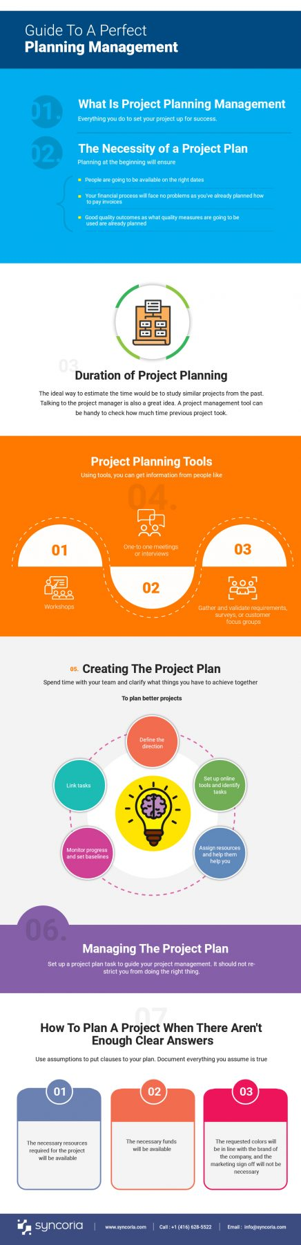 Effective Project Planning Management