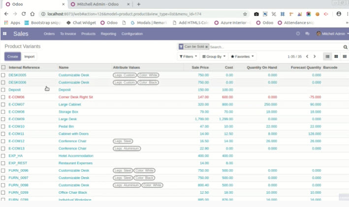 Product management features - Odoo Inventory Evaluation 101 - Syncoria Inc.