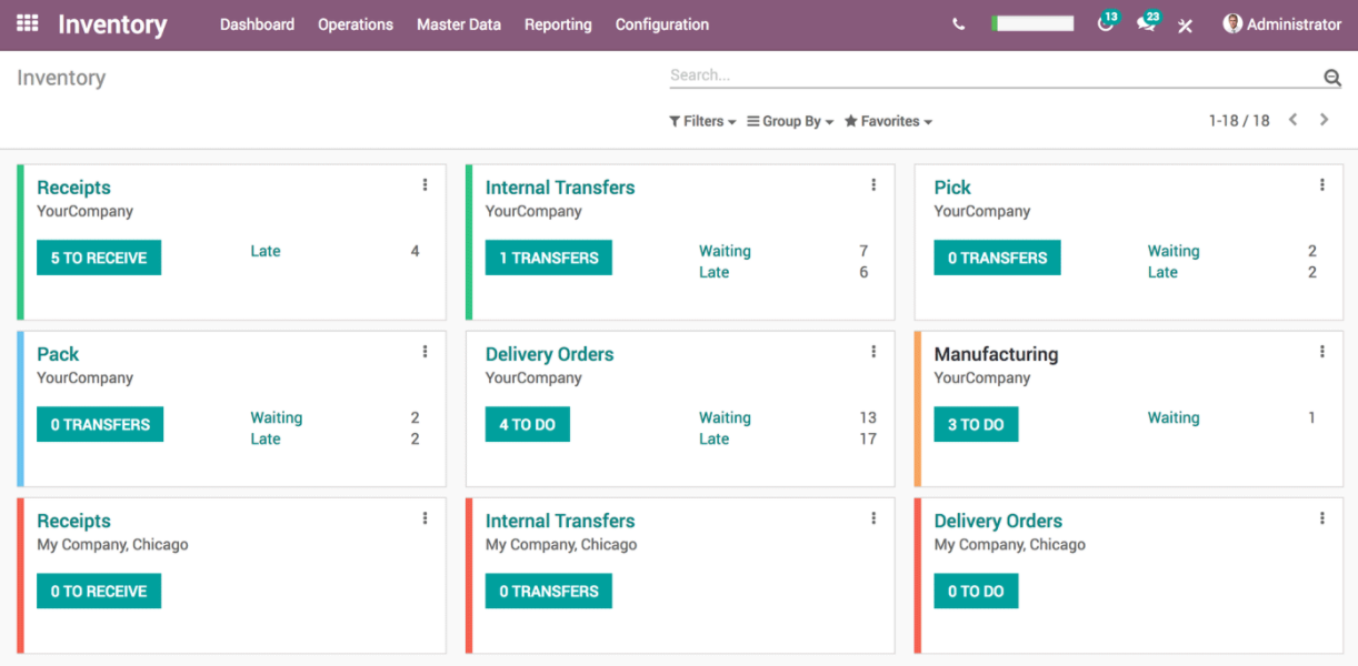 Above What are the features of Odoos Inventory Management System