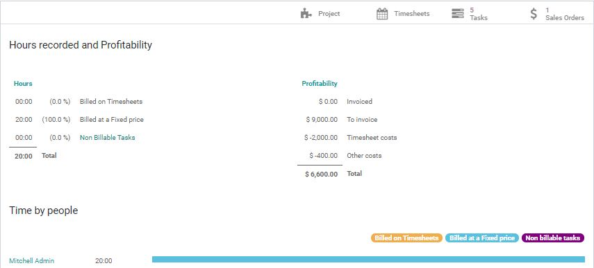 3 - How Project Works in Odoo - Syncoria Inc.